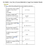 Grade 6 Math - Differentiated Lesson Materials for 6.EE.1a