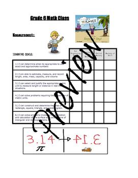 Grade 6 Math Learning Goals