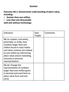 Grade 6  Math  Outcome Indicators Checklist