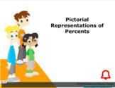 Grade 6:Math:Ratios&Percents:Pictorial Representation of P