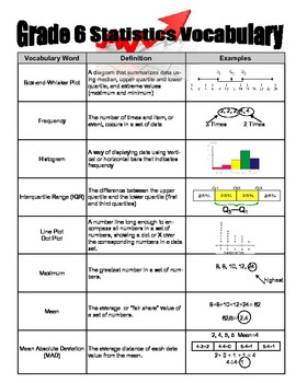 Grade 6 Math - Statistics Vocabulary Activities - Printables - Common Core