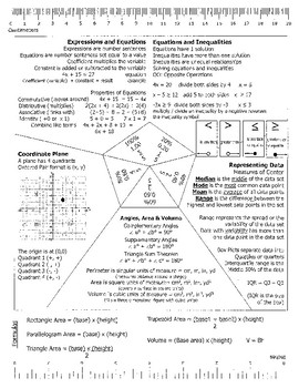 Grade 6 Math Ultimate STAAR Study Guide