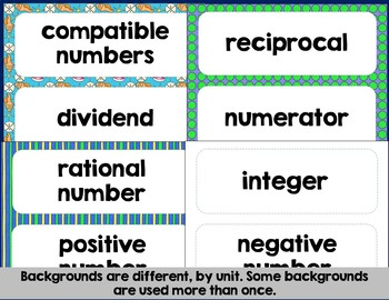 Grade 6 Math Word Wall Words