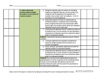 Grade 6 Math_TNReady Test Prep Data Tracker