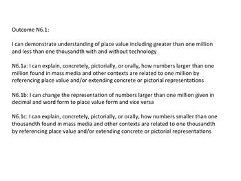 Grade 6 Mathematics I Can Statements List