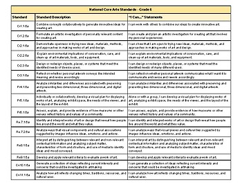 Grade 6 National Core Arts Standards and I Can Statements