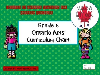 Grade 6 Ontario Arts Curriculum Chart - all 4 subjects