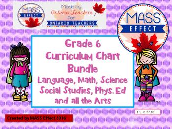 Grade 6 Ontario Curriculum Chart Bundle