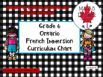 Grade 6 Ontario French Immersion Curriculum Chart