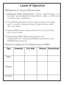 Gr. 6 Ontario Social Studies - Canada and NGOs Unit 1 (Strand B)
