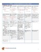 Teachers College Gr. 6 Personal Narrative Writing Unit Plan (backwards design)