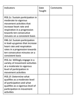 Grade 6  Physical Education  Outcome Indicators Checklist