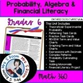 Grade 6 Probability, Algebra & Financial Unit 8 (Ontario Math Curriculum 2020)