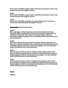 Grade 6 Report Card Comments for Term 1