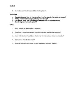 Grade 6 Research Paper Topic List