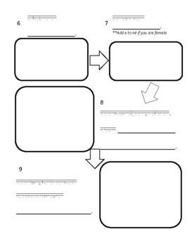 Grade 6 (SK Level 5) Autobiography Unit Final Project Student Handout