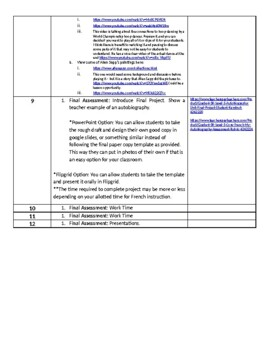 Grade 6 (SK Level 5) Core French My Autobiography Unit Outline