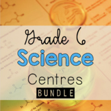 Grade 6 Science and Me Bundle