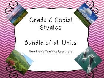 Grade 6 Social Studies Bundle of All Units
