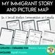 Grade 6 Social Studies Communities in Canada Past and Present BUNDLE