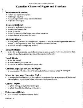Grade 6 Social Studies Democracy in Action Chapter 2 Unit