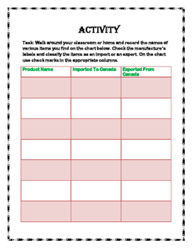 Grade 6 Social Studies -Importing and Exporting Quests + Scavenger Hunt Activity