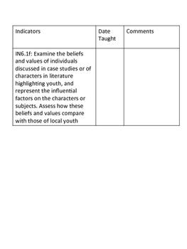Grade 6  Social Studies Outcome Indicators Checklist