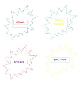 Grade 6: Unit 3 Lesson 11