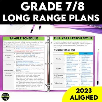 Grade 7/8 Long Range Plans Ontario Curriculum