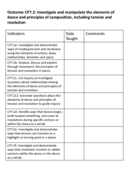 Grade 7 Arts Education Data Tracking Sheets