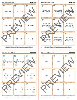 Integer Operations: Grade 7 MATH CARD GAMES GALORE BUNDLE