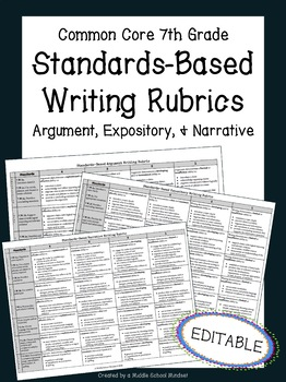 Common Core Standards-Based Grading Writing Rubrics