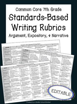 Common Core Standards-Based Grading Writing Rubrics