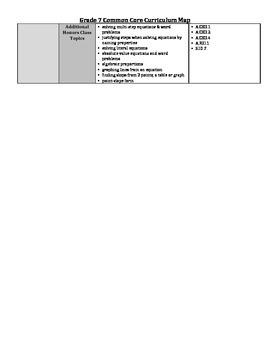 Grade 7 Common Core Curriculum Map
