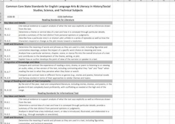 Grade 7 Common Core ELA and Literacy State Standards Checklist in Excel Format