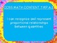 """Grade 7 Common Core """"I Can"""" Statement Learning Goal Posters"""