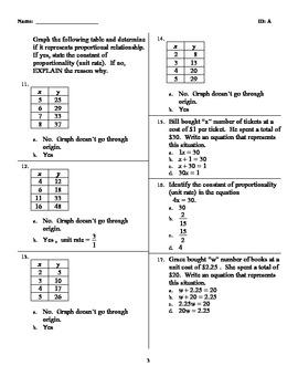 grade 7 common core math 7 rp 2 worksheet multiple choice. Black Bedroom Furniture Sets. Home Design Ideas