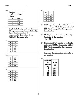 Grade 7 Common Core Math 7.RP.2 Worksheet (Short Answer)