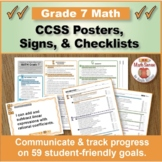 Grade 7 Common Core Math Standards Posters ~ CCSS Overview