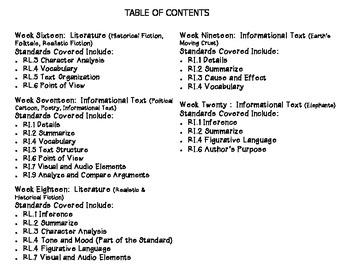 Grade 7 Daily Common Core Reading Practice Weeks 16-20 {LMI}