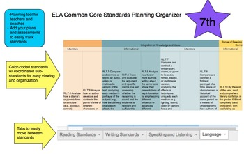Grade 7 ELA Common Core Standards Planning Organizer