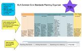 Grade 7 ELA Common Core Standards Planning Organizer