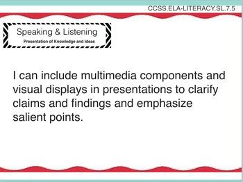 Grade 7 ELA Common Core Standards Posters