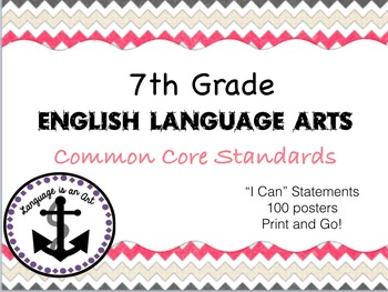 Grade 7 ELA Common Core Standards Posters