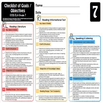 Grade 7 ELA Portfolio Checklists ~ CCSS Overview & Checklists