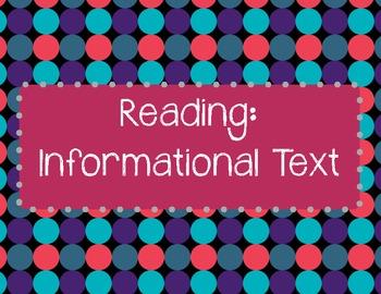Grade 7 English Language Arts Common Core Posters {Dots}