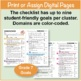 Grade 7 FREE Checklist of Math Goals for Common Core