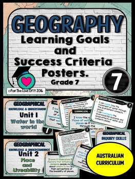 Grade 7 Geography – Aus curric Learning Goals & Success Cr