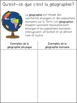 Grade 7 Geography Bundle Ontario Curriculum French Edition