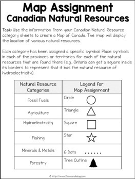 Grade 7 Geography Natural Resources Around the World Use and Sustainability